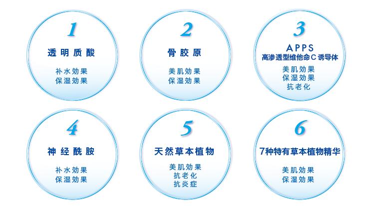 6种美容有效成分